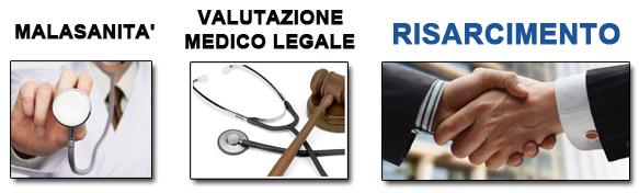 Risarcimento Salute avvocati per errore medico Malasanità