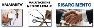 Risarcimento malasanità Risarcimento Salute avvocati per errore medico